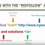 Search Engines, Search Engines and the NoFollow Link Attribute, Over The Top SEO