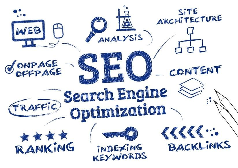 SEO Best Practices: Emerging Trends