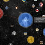 Knowledge Graph, The Knowledge Graph: What you need to know, Over The Top SEO