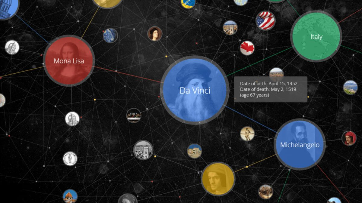The Knowledge Graph: What you need to know
