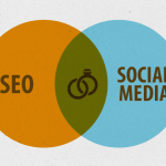 Social Media, The Importance Of Social Media To Your SEO Strategy, Over The Top SEO