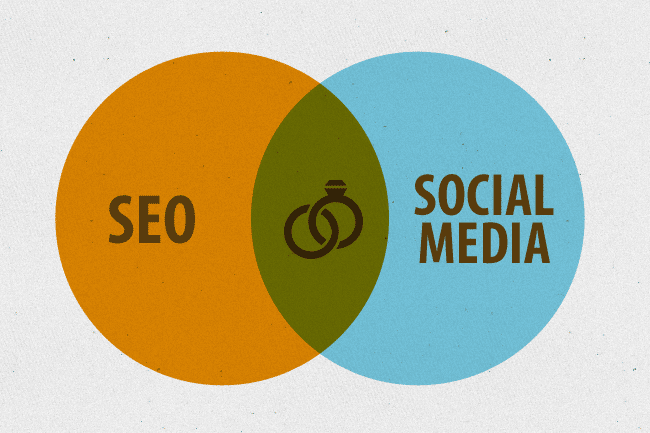 The Importance Of Social Media To Your SEO Strategy