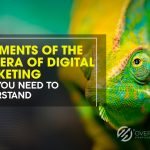 The importance of changing with the times when it comes to digital marketing